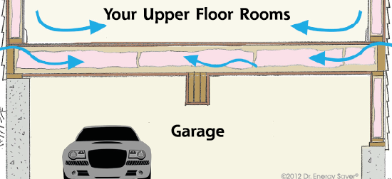 Garage Insulation in Raleigh Durham Fayetteville Cary NC